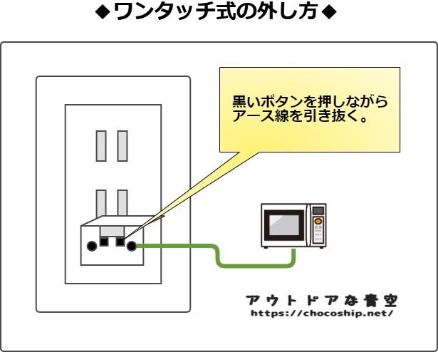 アース線の外し方をコンセント別に紹介!電子レンジや洗濯機も対応可